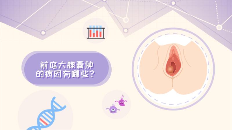 前庭大腺囊肿的病因有哪些?