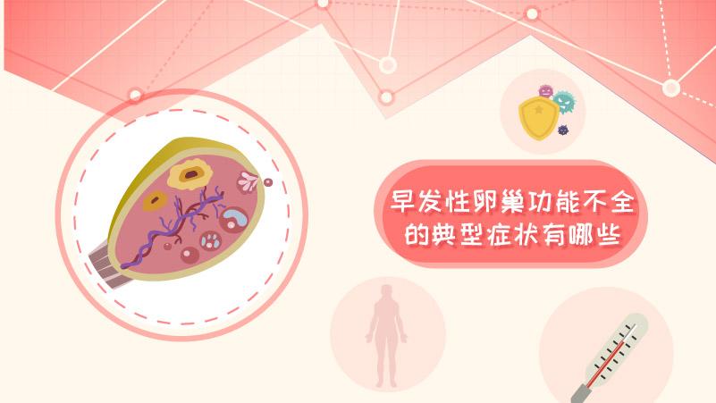 早发性卵巢功能不全的症状