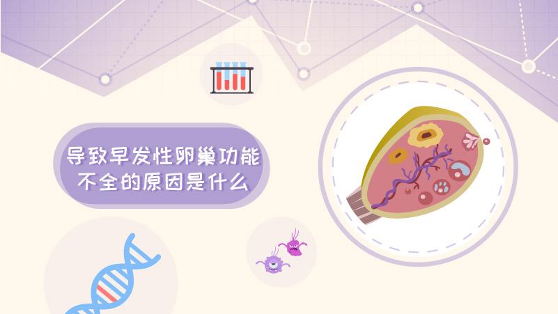 导致早发性卵巢功能不全的原因